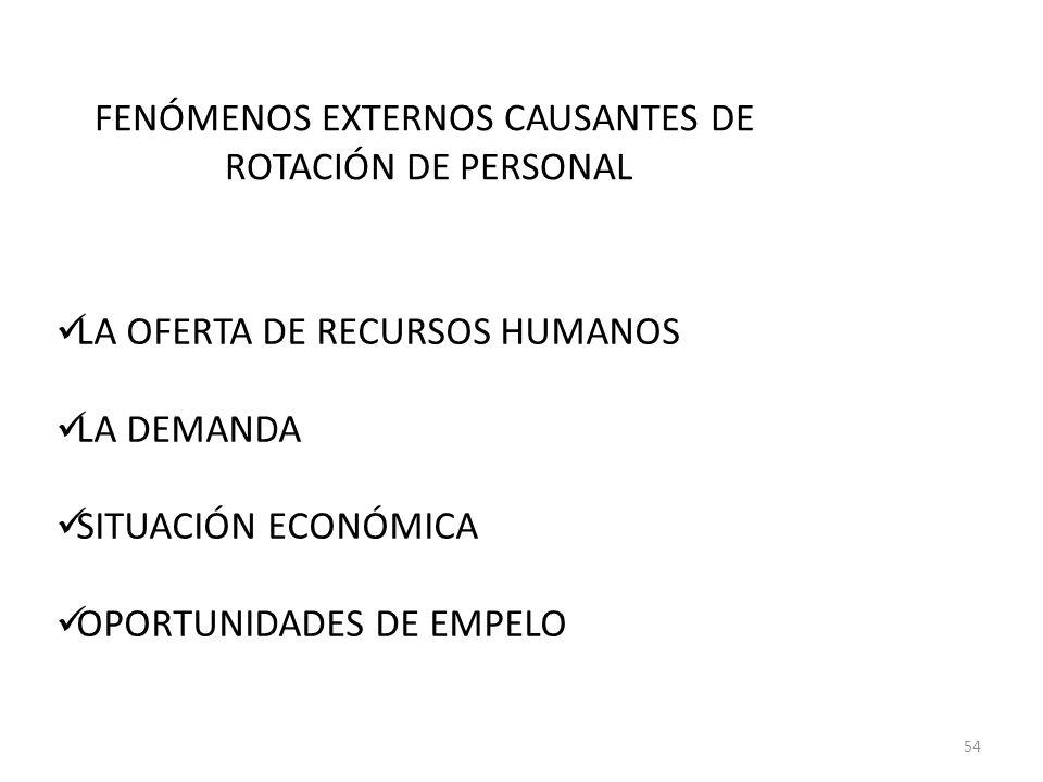 FENÓMENOS EXTERNOS CAUSANTES DE