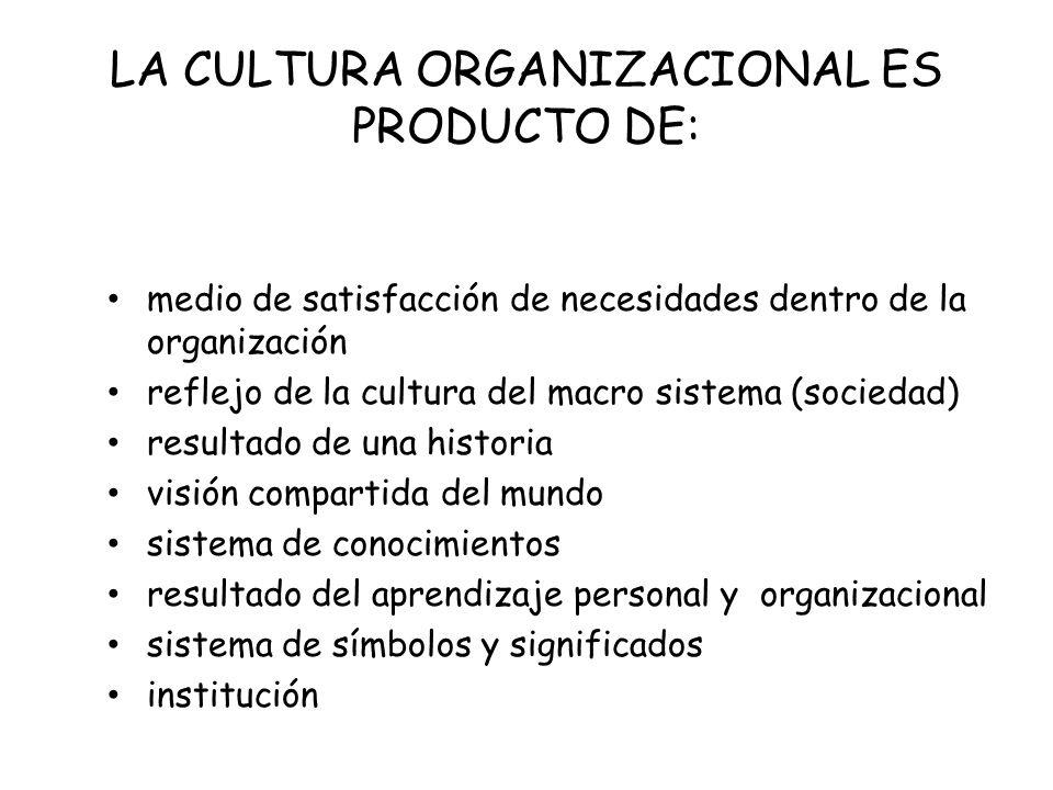 LA CULTURA ORGANIZACIONAL ES PRODUCTO DE: