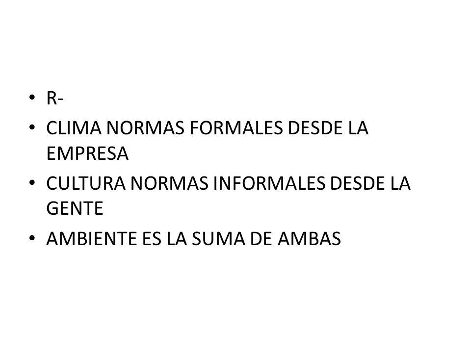 R- CLIMA NORMAS FORMALES DESDE LA EMPRESA. CULTURA NORMAS INFORMALES DESDE LA GENTE.