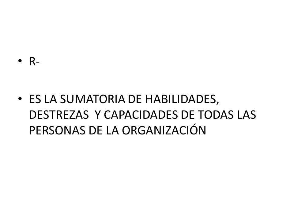 R-ES LA SUMATORIA DE HABILIDADES, DESTREZAS Y CAPACIDADES DE TODAS LAS PERSONAS DE LA ORGANIZACIÓN.