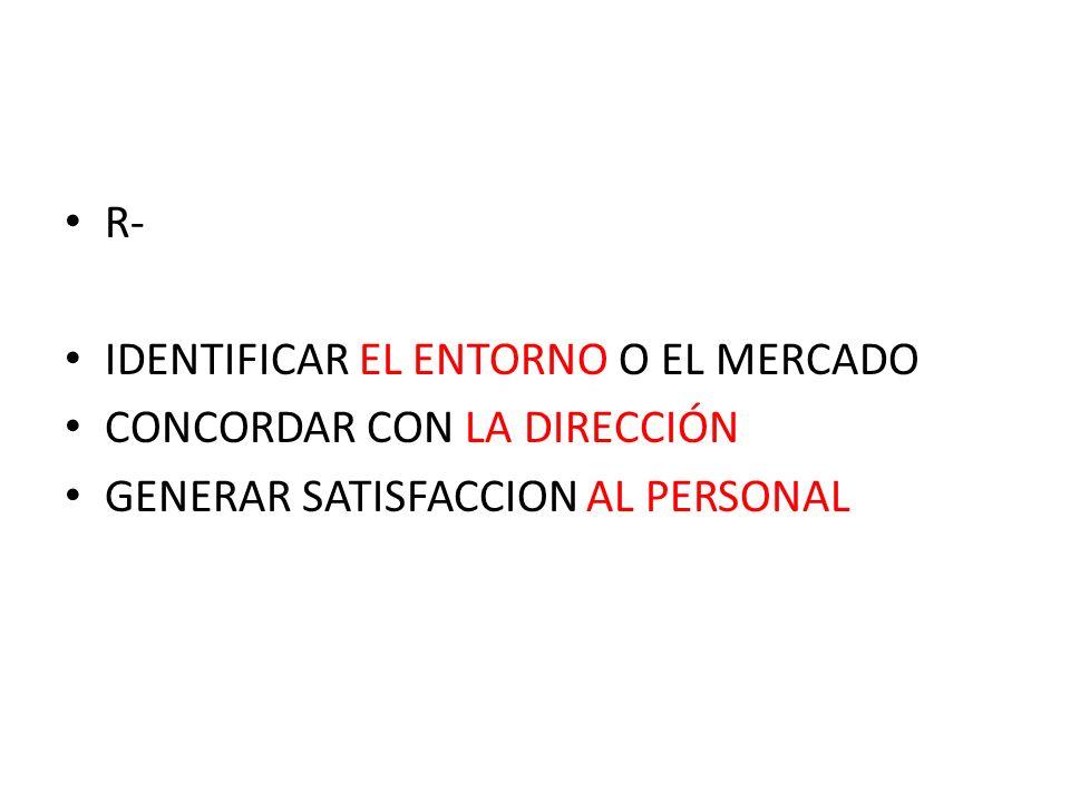 R- IDENTIFICAR EL ENTORNO O EL MERCADO CONCORDAR CON LA DIRECCIÓN GENERAR SATISFACCION AL PERSONAL