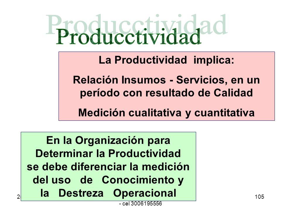 Producctividad La Productividad implica: