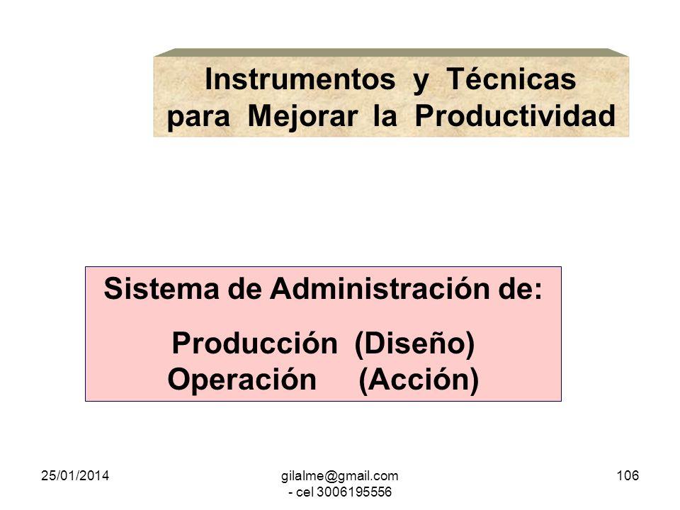 Instrumentos y Técnicas para Mejorar la Productividad