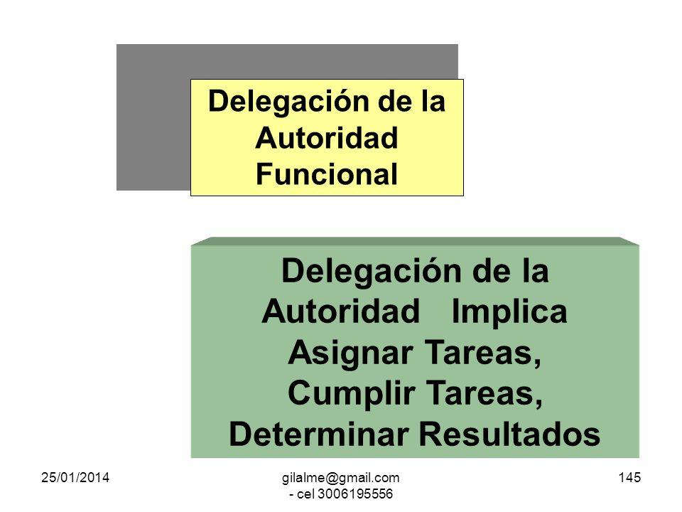 Delegación de la Autoridad Funcional
