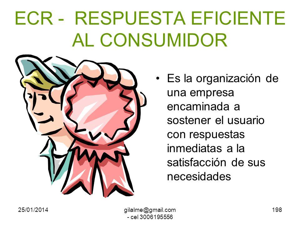 ECR - RESPUESTA EFICIENTE AL CONSUMIDOR