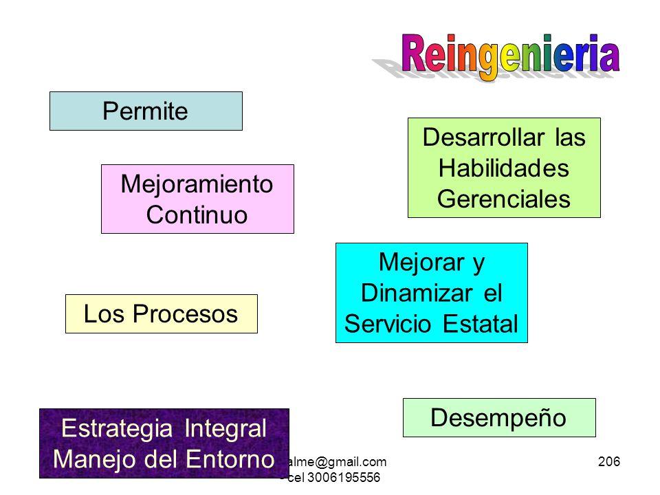 Reingenieria Permite Desarrollar las Habilidades Gerenciales