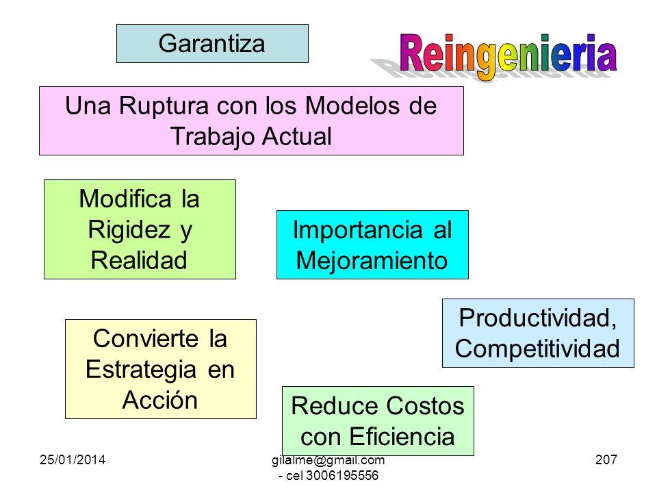 Reingenieria Garantiza Una Ruptura con los Modelos de Trabajo Actual