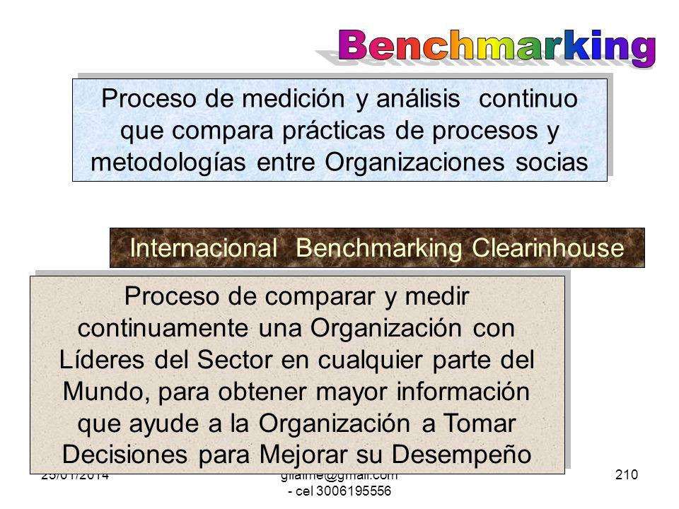 Benchmarking Proceso de medición y análisis continuo que compara prácticas de procesos y metodologías entre Organizaciones socias.