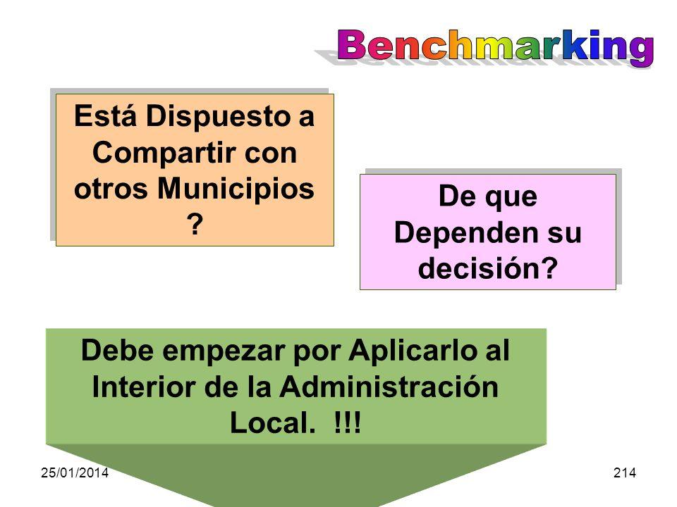 Benchmarking Está Dispuesto a Compartir con otros Municipios