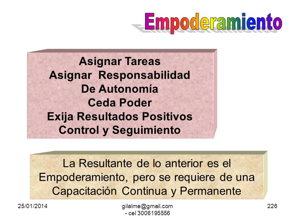 Asignar Responsabilidad Exija Resultados Positivos