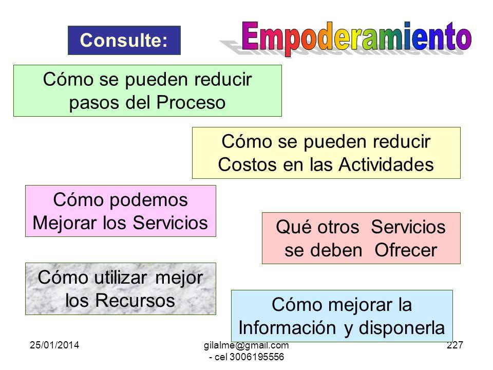 Empoderamiento Consulte: Cómo se pueden reducir pasos del Proceso