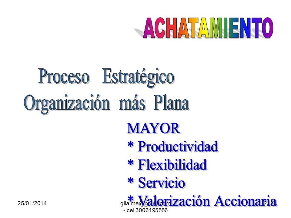 Organización más Plana