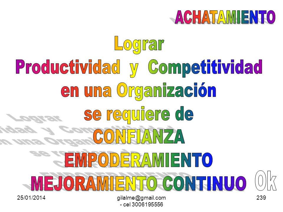Productividad y Competitividad en una Organización se requiere de