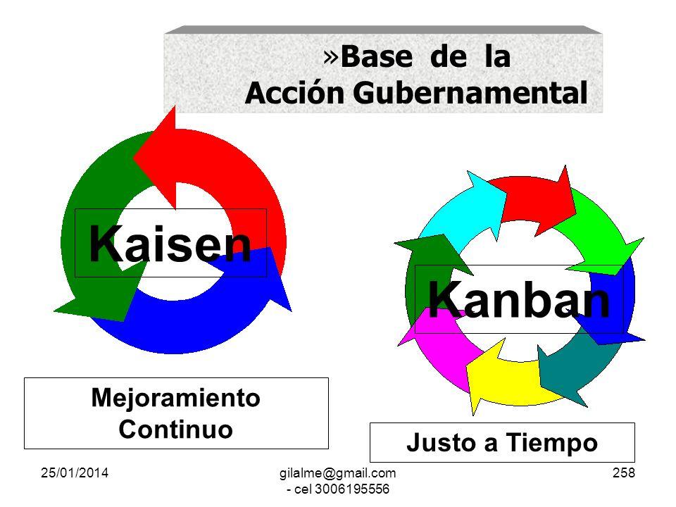 Base de la Acción Gubernamental