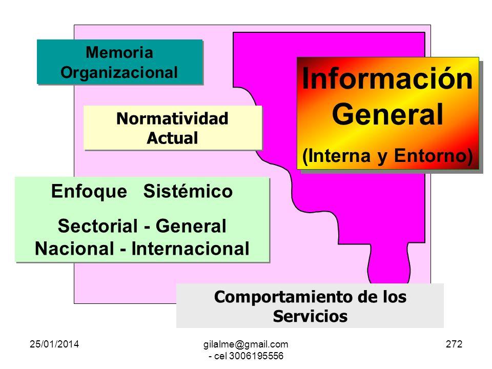 Información General (Interna y Entorno) Enfoque Sistémico