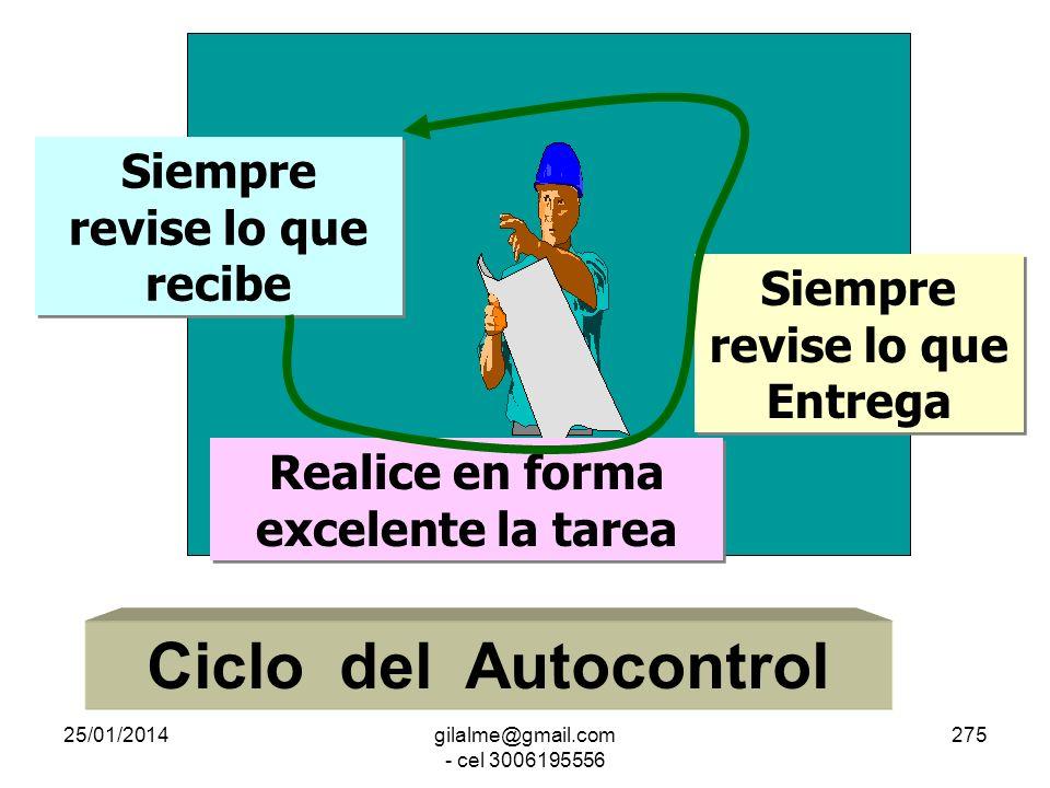 Ciclo del Autocontrol Siempre revise lo que recibe