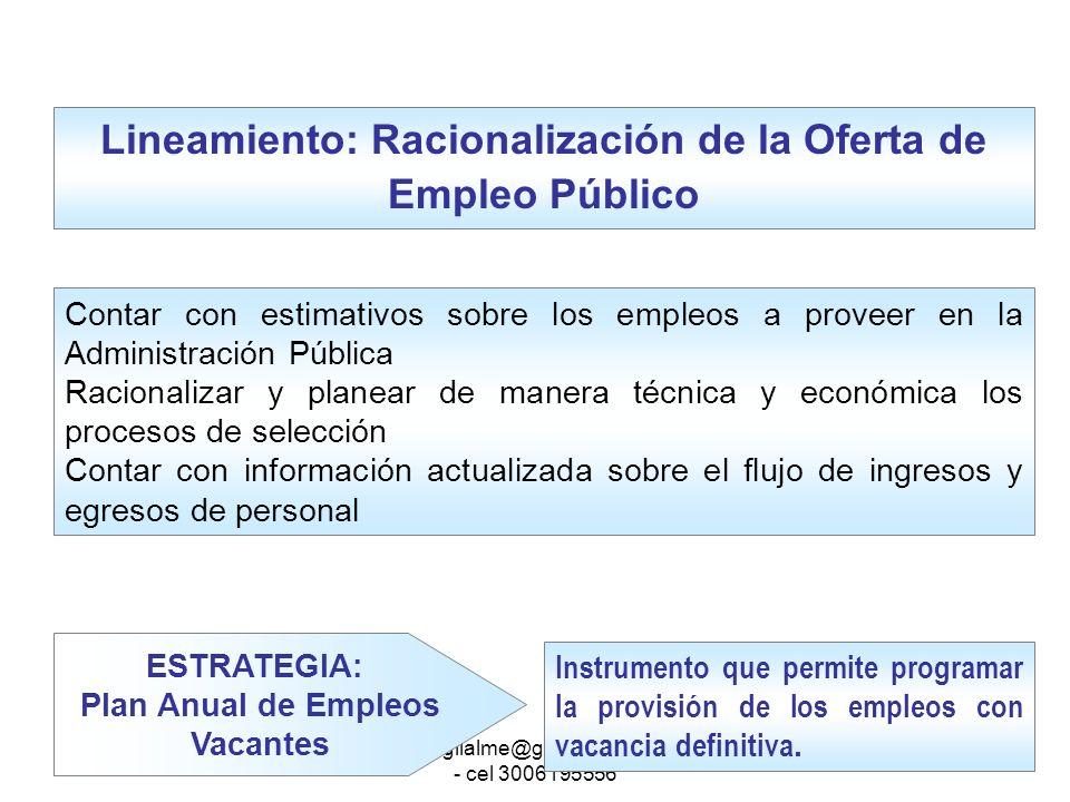 Lineamiento: Racionalización de la Oferta de Empleo Público