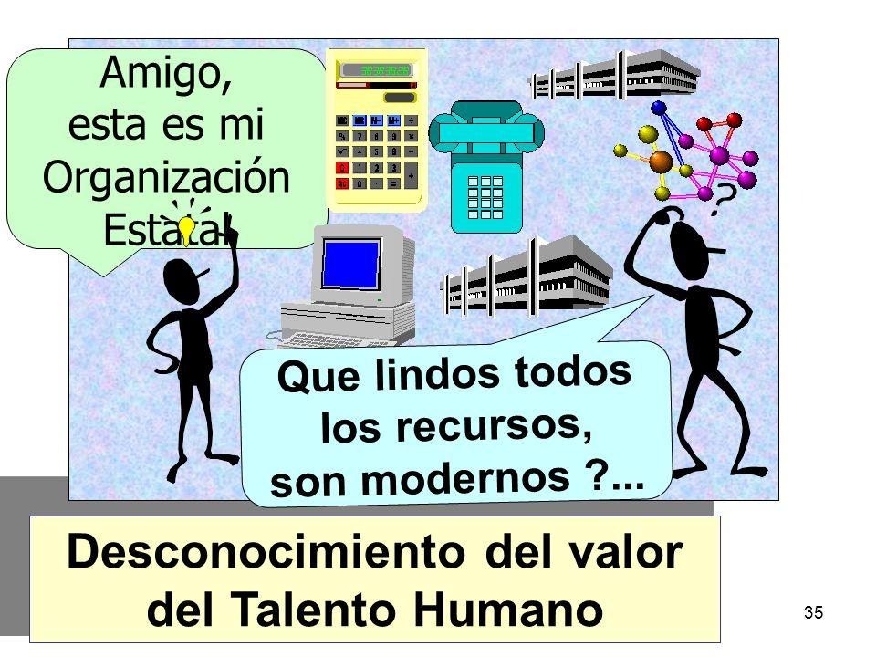 Desconocimiento del valor del Talento Humano