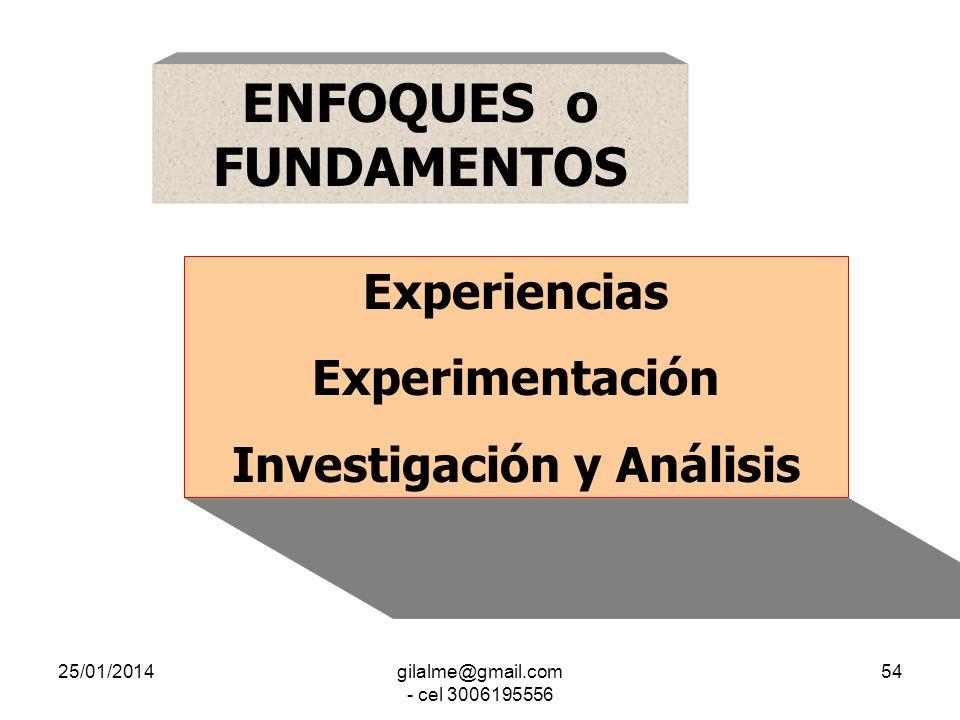 ENFOQUES o FUNDAMENTOS Investigación y Análisis