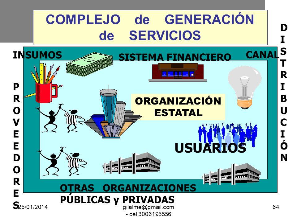 COMPLEJO de GENERACIÓN de SERVICIOS