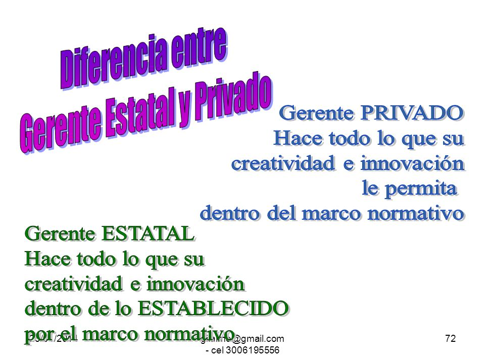 Gerente Estatal y Privado