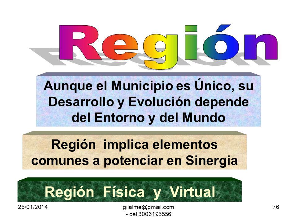 Región Física y Virtual