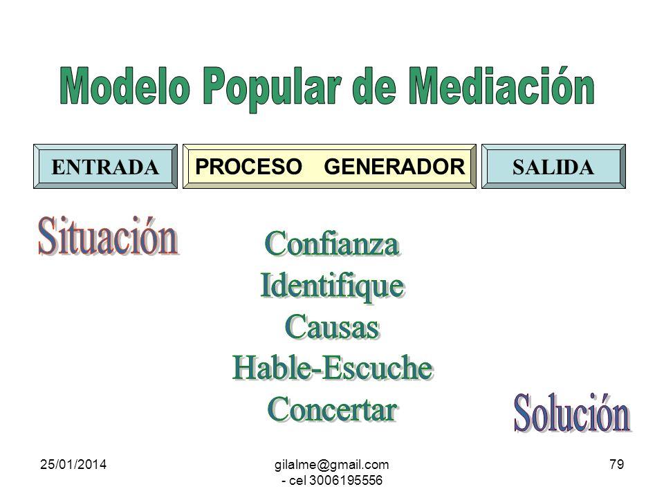 Modelo Popular de Mediación