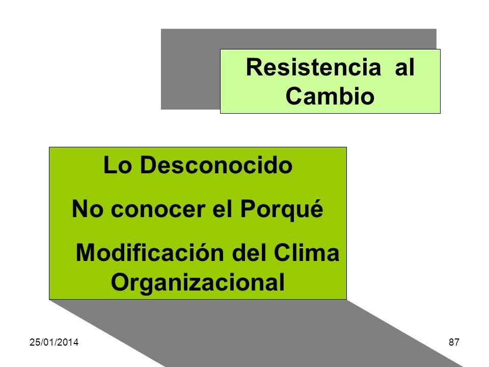 Modificación del Clima Organizacional