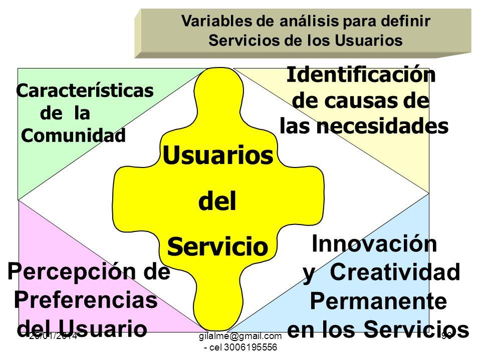 Variables de análisis para definir Servicios de los Usuarios