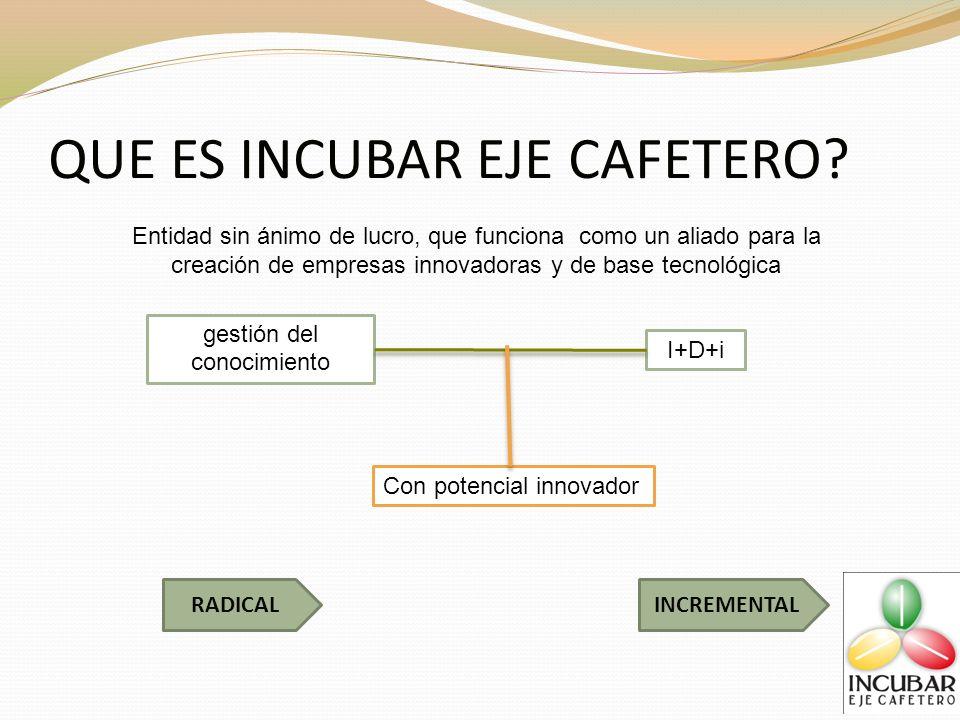 QUE ES INCUBAR EJE CAFETERO