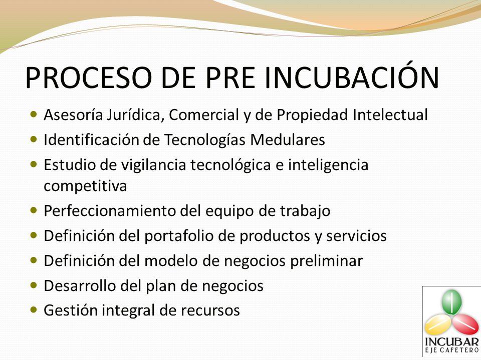 PROCESO DE PRE INCUBACIÓN