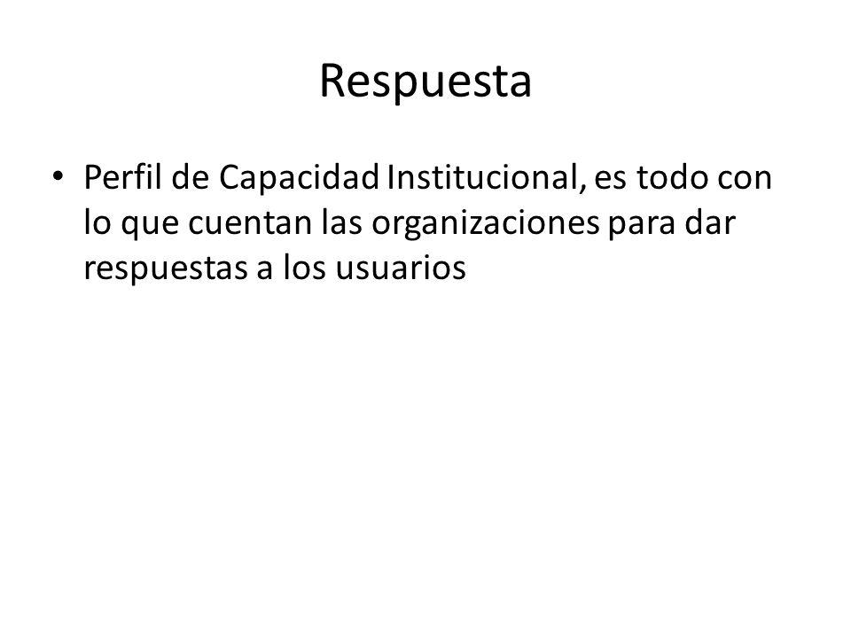 Respuesta Perfil de Capacidad Institucional, es todo con lo que cuentan las organizaciones para dar respuestas a los usuarios.