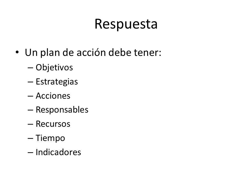 Respuesta Un plan de acción debe tener: Objetivos Estrategias Acciones