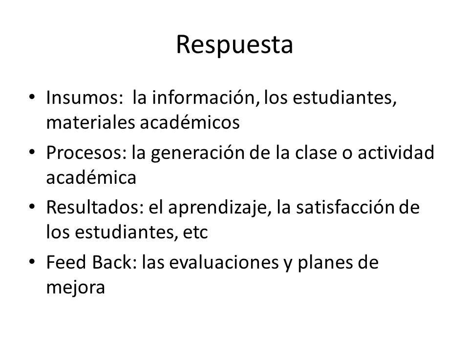 Respuesta Insumos: la información, los estudiantes, materiales académicos. Procesos: la generación de la clase o actividad académica.