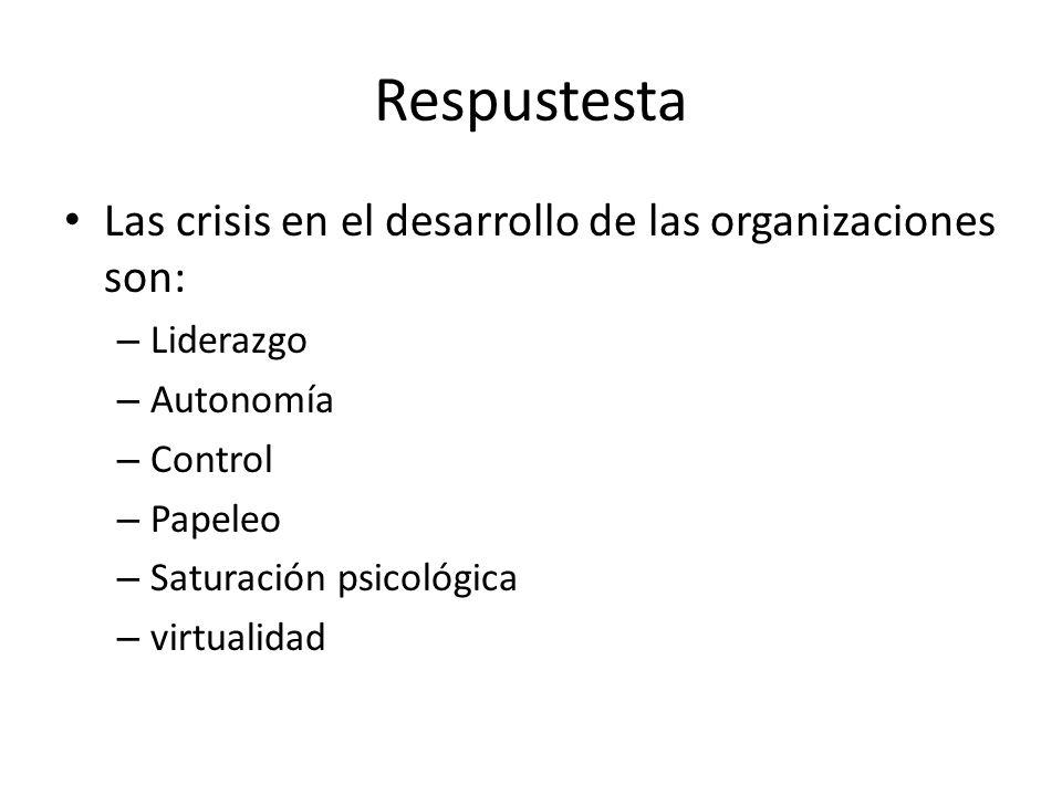 Respustesta Las crisis en el desarrollo de las organizaciones son: