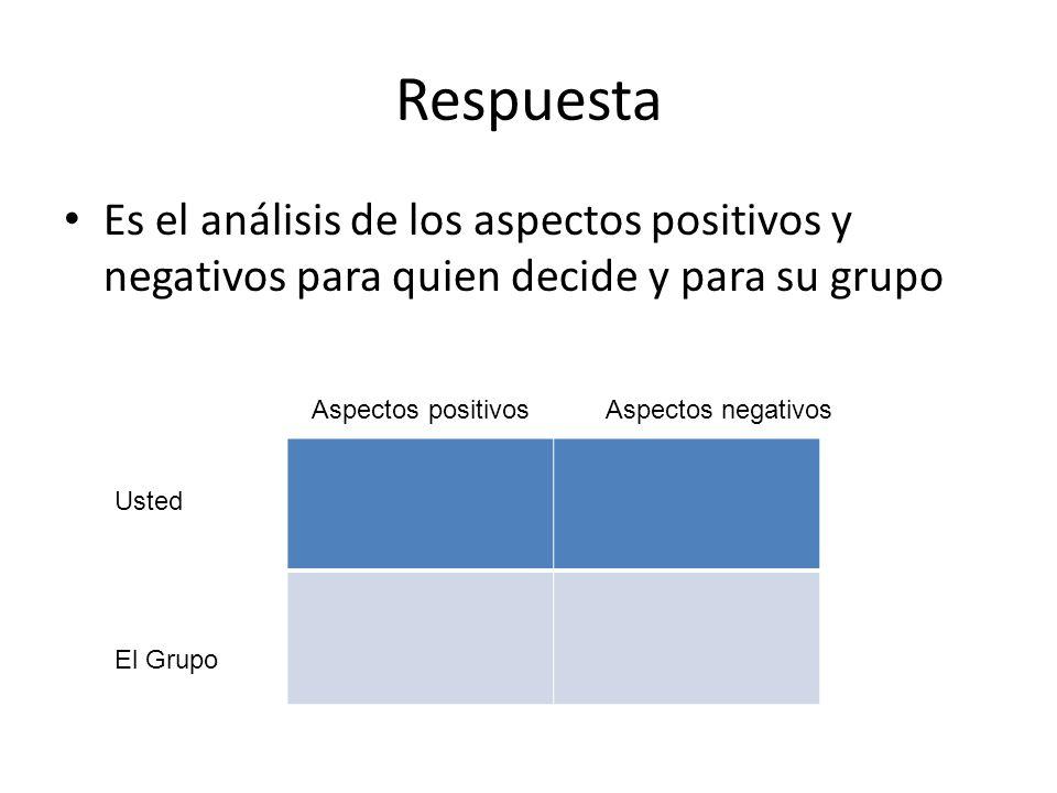Respuesta Es el análisis de los aspectos positivos y negativos para quien decide y para su grupo. Aspectos positivos.