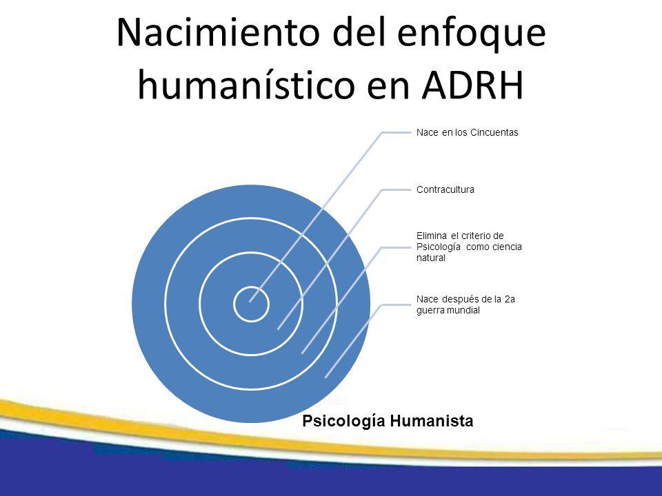 Nacimiento del enfoque humanístico en ADRH