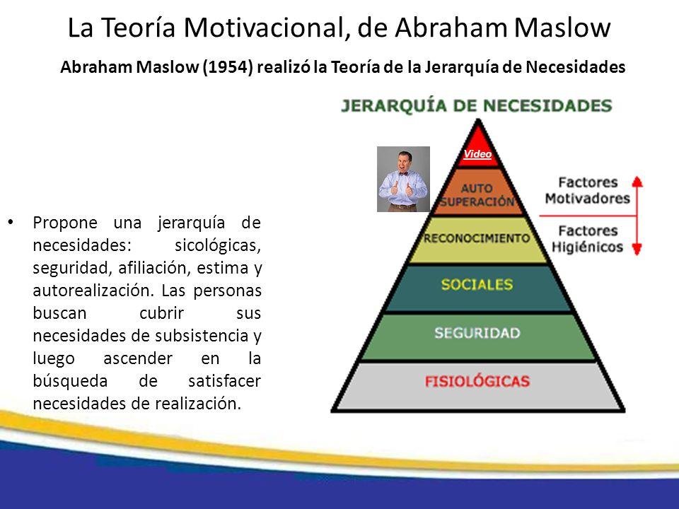 La Teoría Motivacional, de Abraham Maslow Abraham Maslow (1954) realizó la Teoría de la Jerarquía de Necesidades