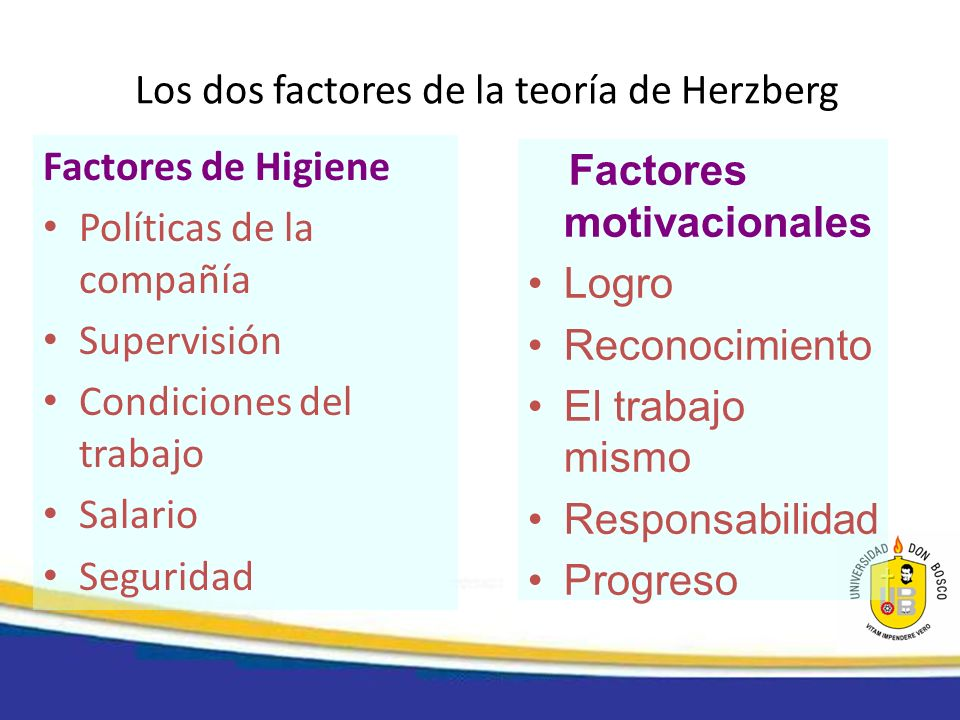 Los dos factores de la teoría de Herzberg