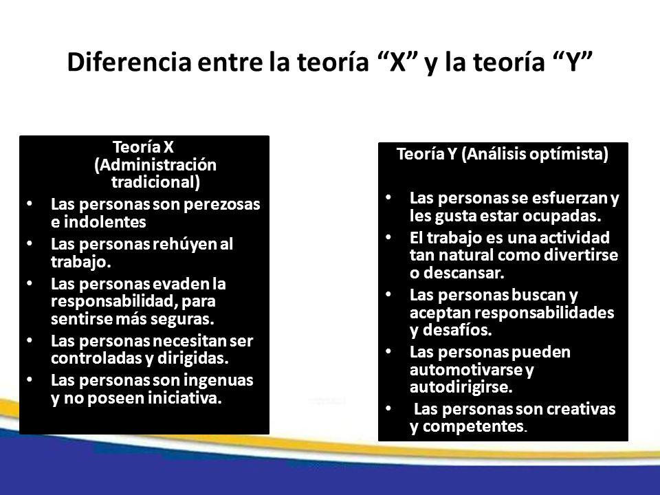 Diferencia entre la teoría X y la teoría Y