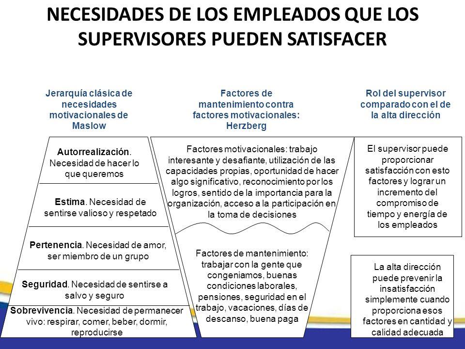 NECESIDADES DE LOS EMPLEADOS QUE LOS SUPERVISORES PUEDEN SATISFACER