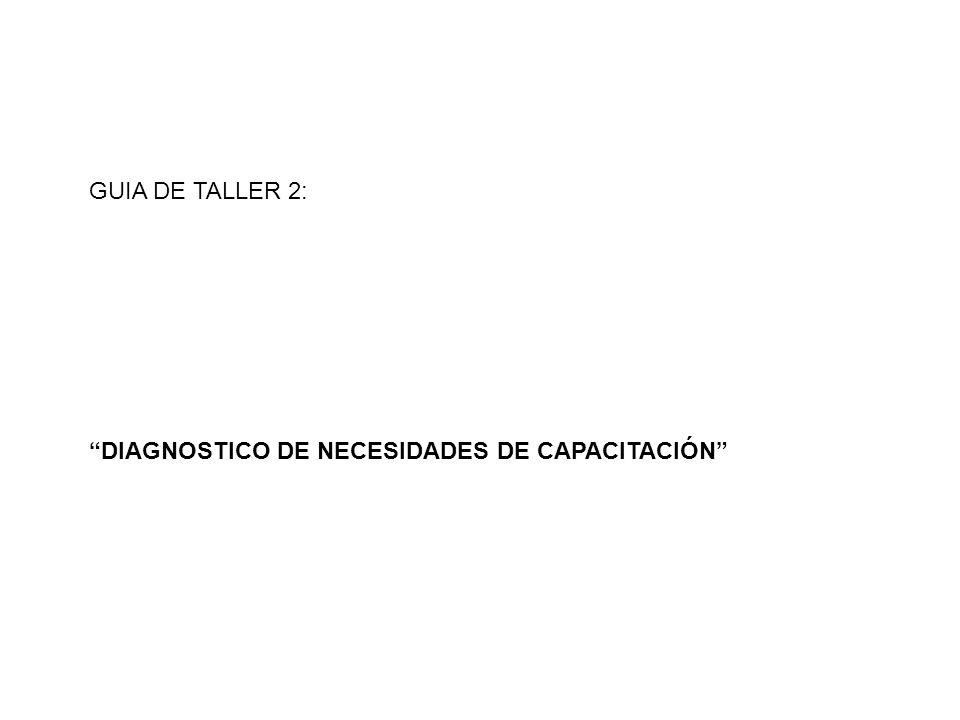 GUIA DE TALLER 2: DIAGNOSTICO DE NECESIDADES DE CAPACITACIÓN
