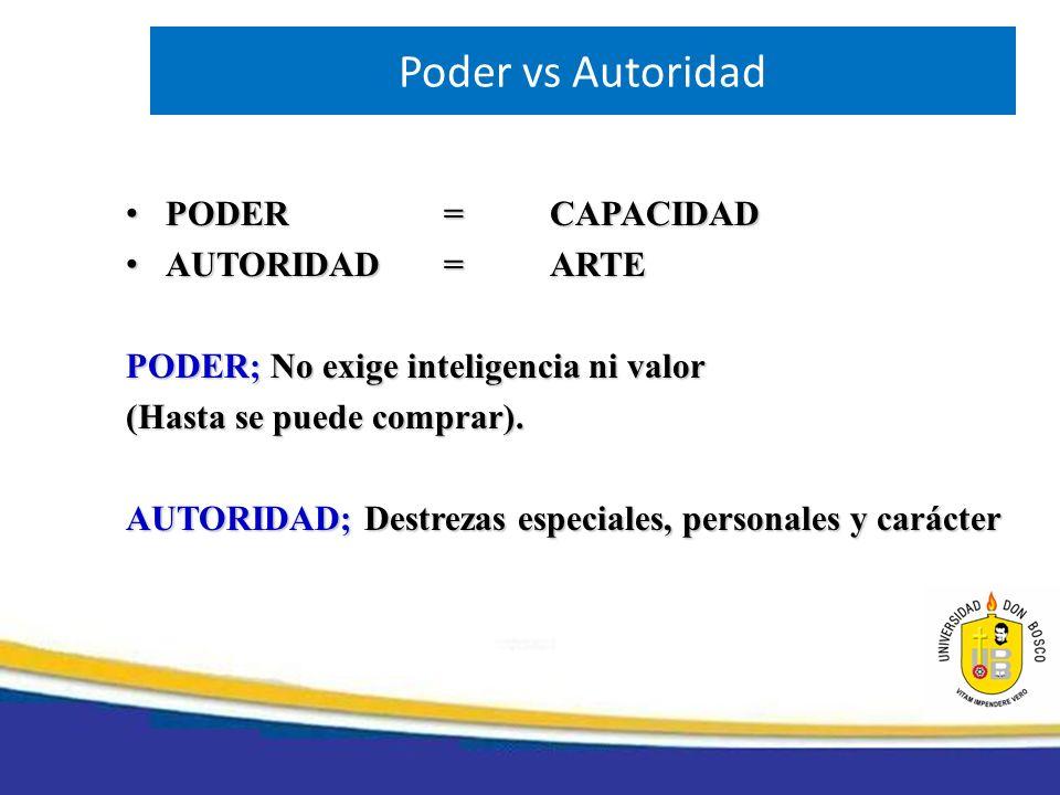 Poder vs Autoridad PODER = CAPACIDAD AUTORIDAD = ARTE