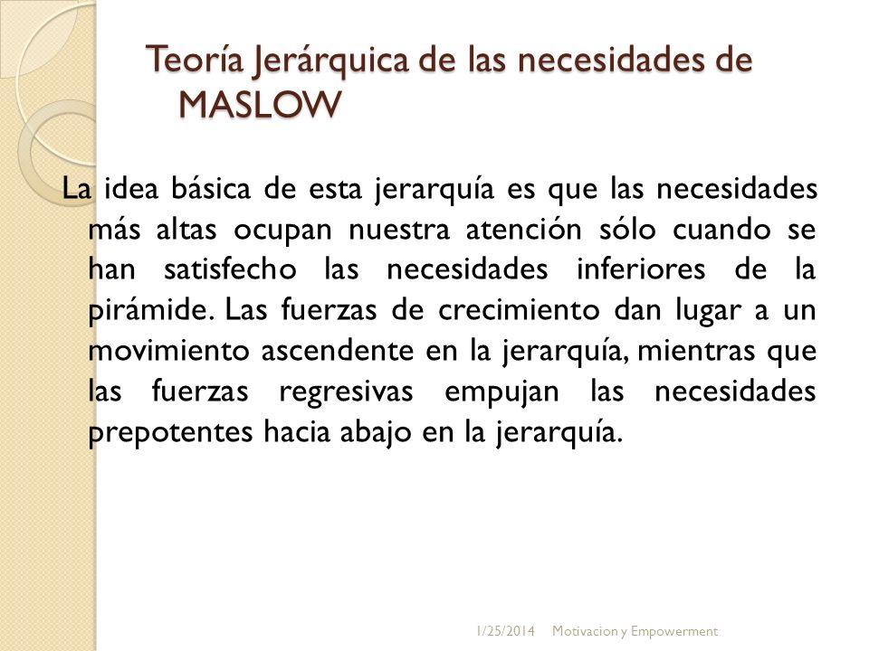 Teoría Jerárquica de las necesidades de MASLOW