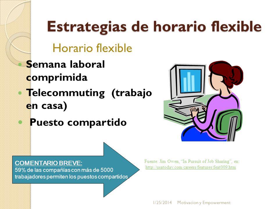 Estrategias de horario flexible