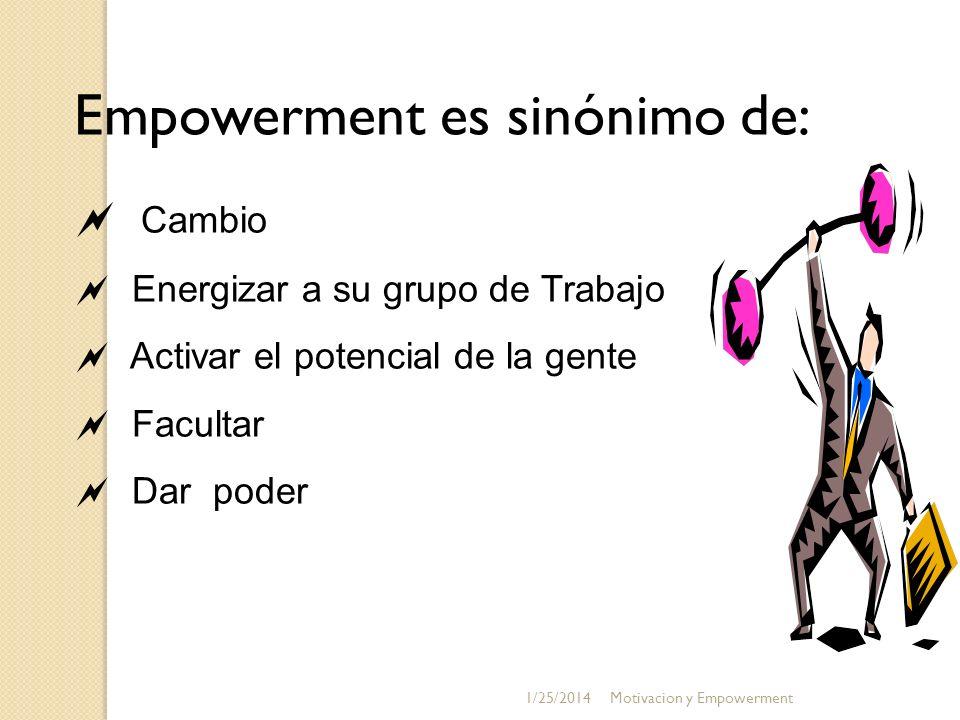 Empowerment es sinónimo de:
