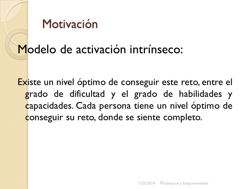 Modelo de activación intrínseco: