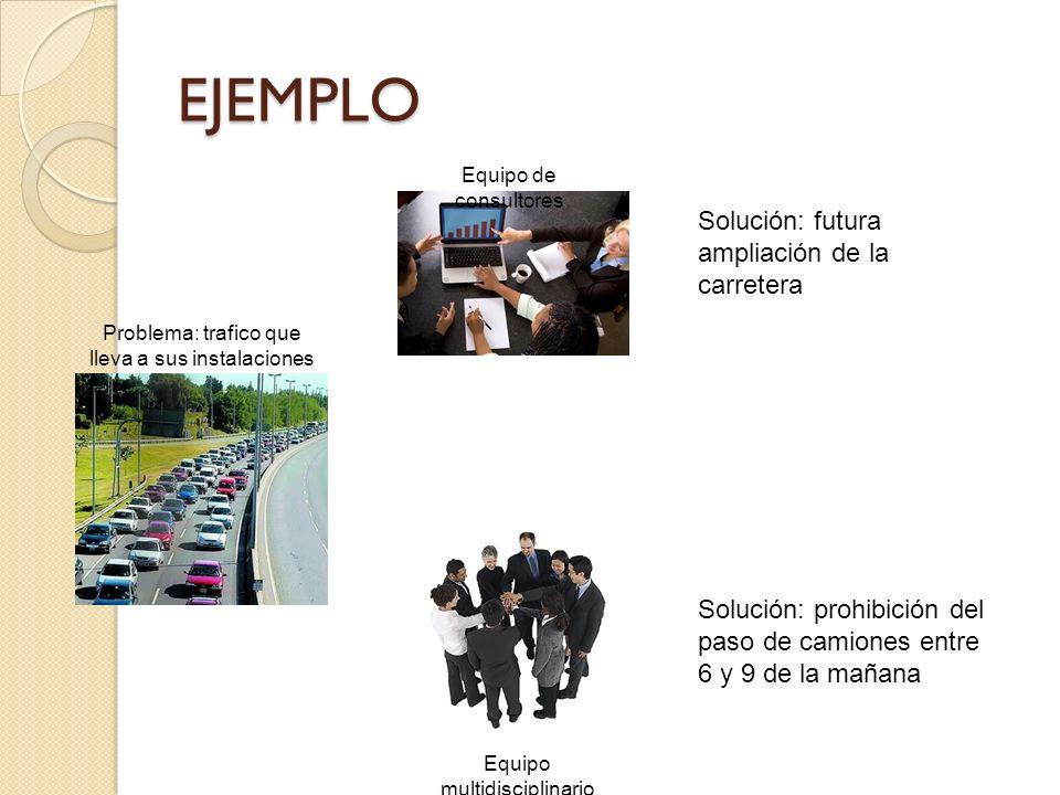EJEMPLO Solución: futura ampliación de la carretera