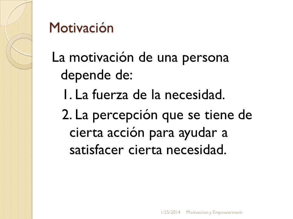 La motivación de una persona depende de: 1. La fuerza de la necesidad.
