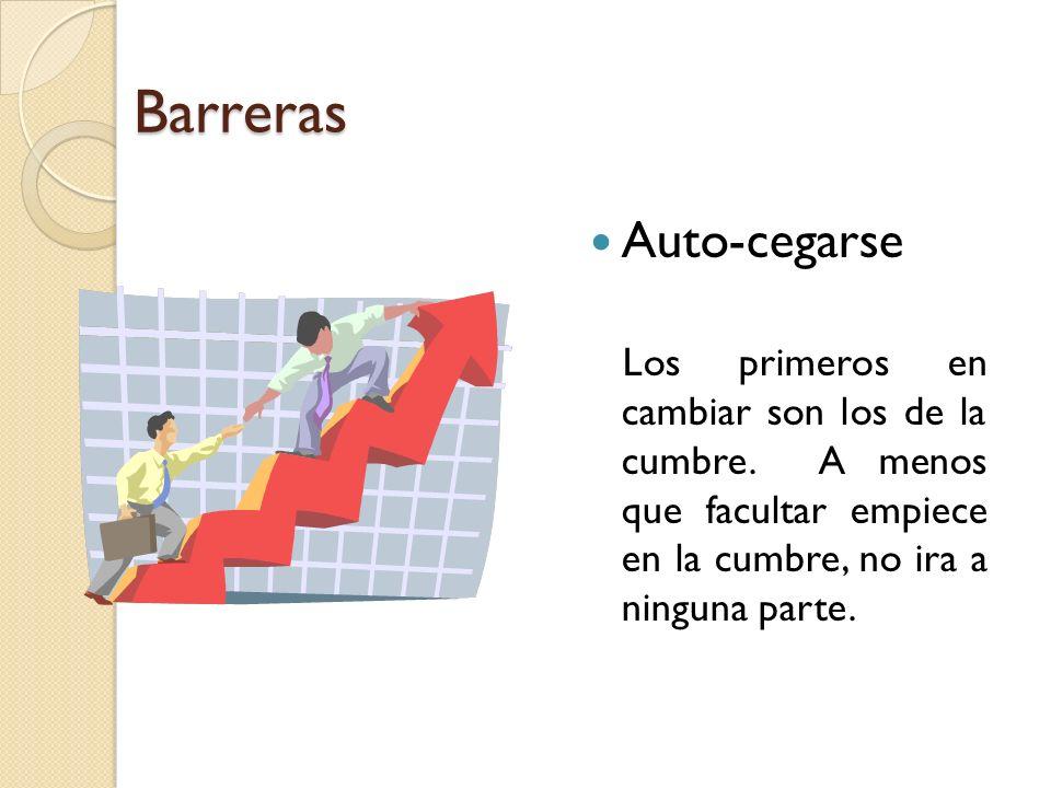 Barreras Auto-cegarse